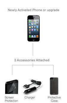 Brightstar Accessories Group