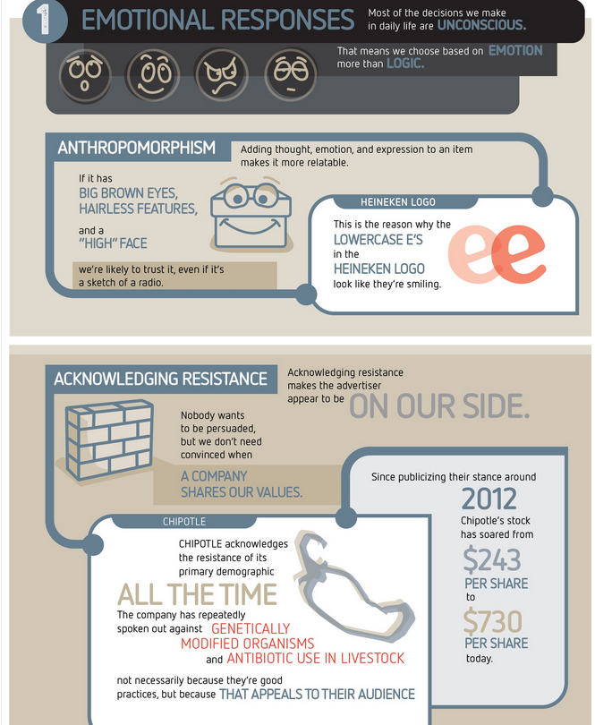 How Advertising Makes Us Buy  Infographic 1