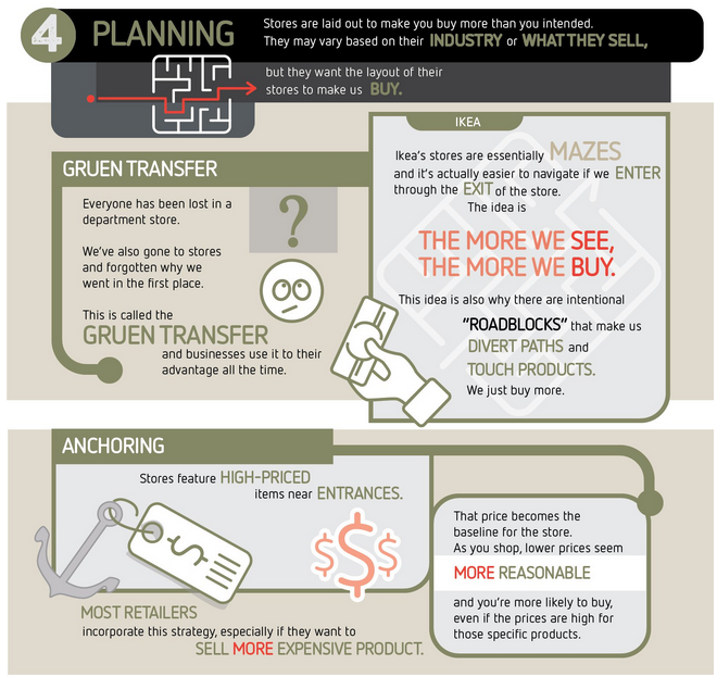 How Advertising Makes Us Buy  Infographic 4