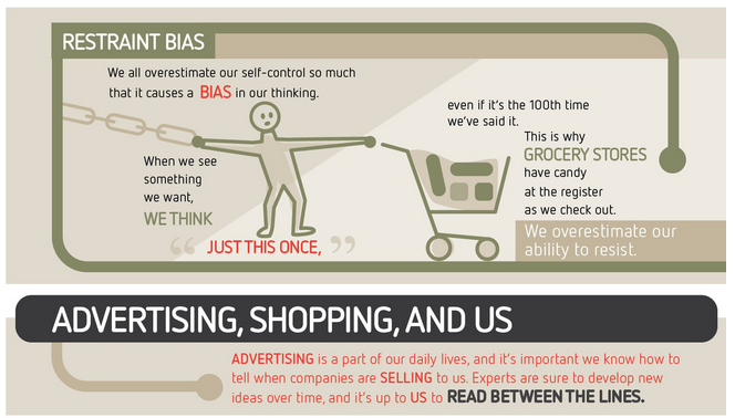 How Advertising Makes Us Buy  Infographic 4bis