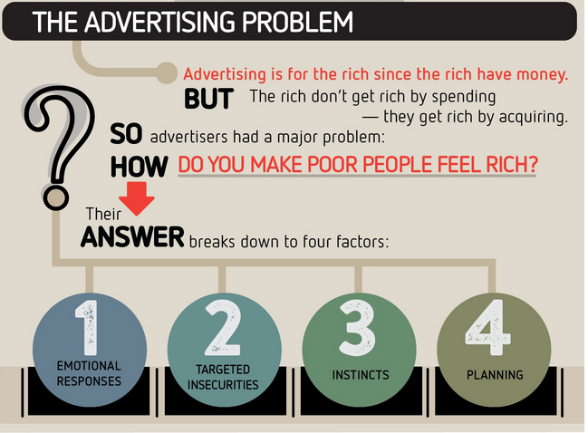 How Advertising Makes Us Buy  Infographic