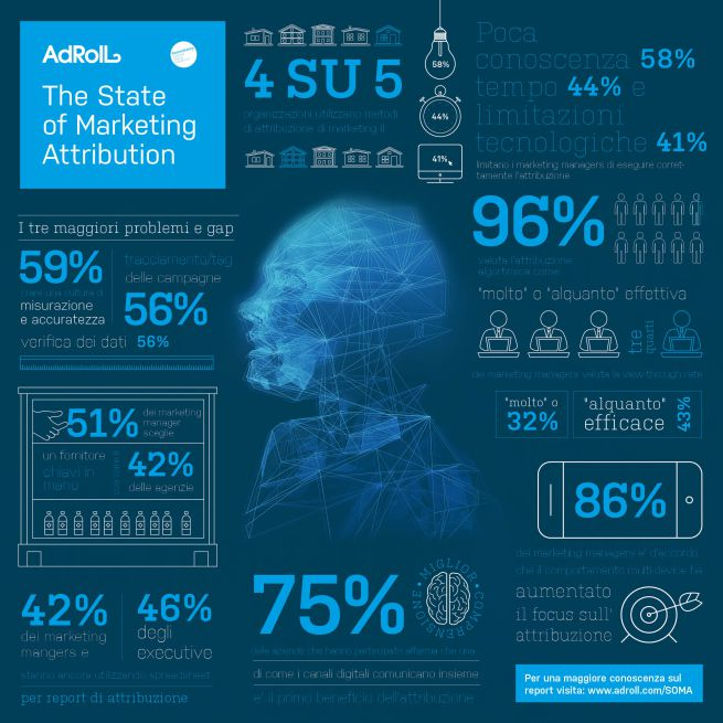 Marketing Automation.jpg