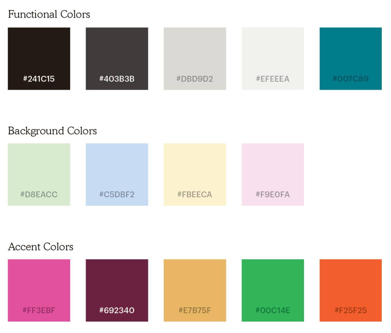 La nuova palette di colori di Mailchimp