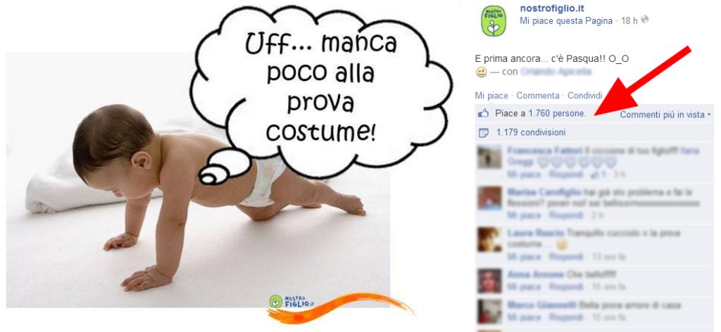 Un post efficace su Facebook