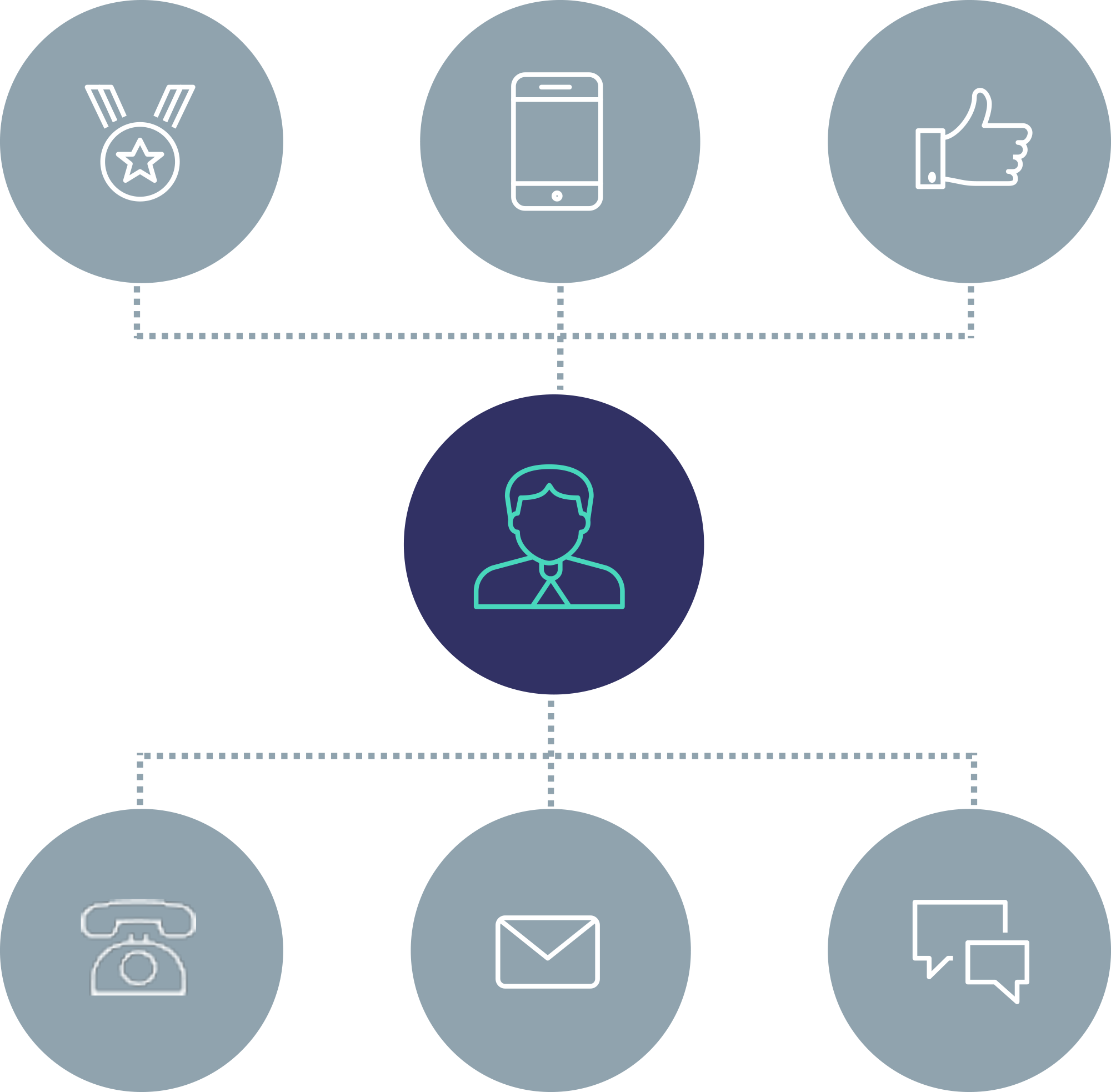 retention-economy-infografica-cliente