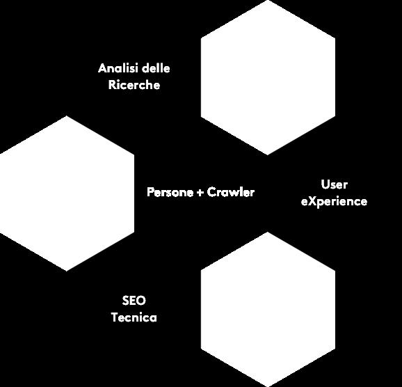 infografica-SEO