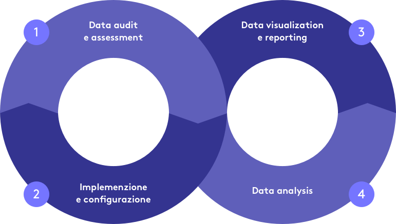 infografica-data-analysis